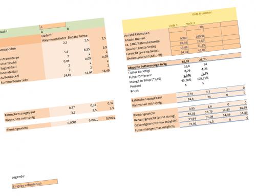 [Download] Tabelle berechnen der Futtermenge